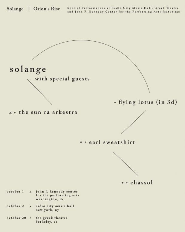 Solange-Oct-Shows