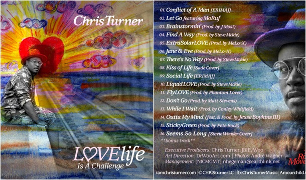 Chris Turner – LOVElife Is A Challenge