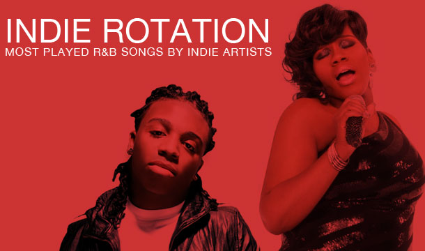 Indie Rotation: Algebra Blessett, Kelly Price, Jaquees Lead the Week's Most Played R&B Songs By Indie Artists